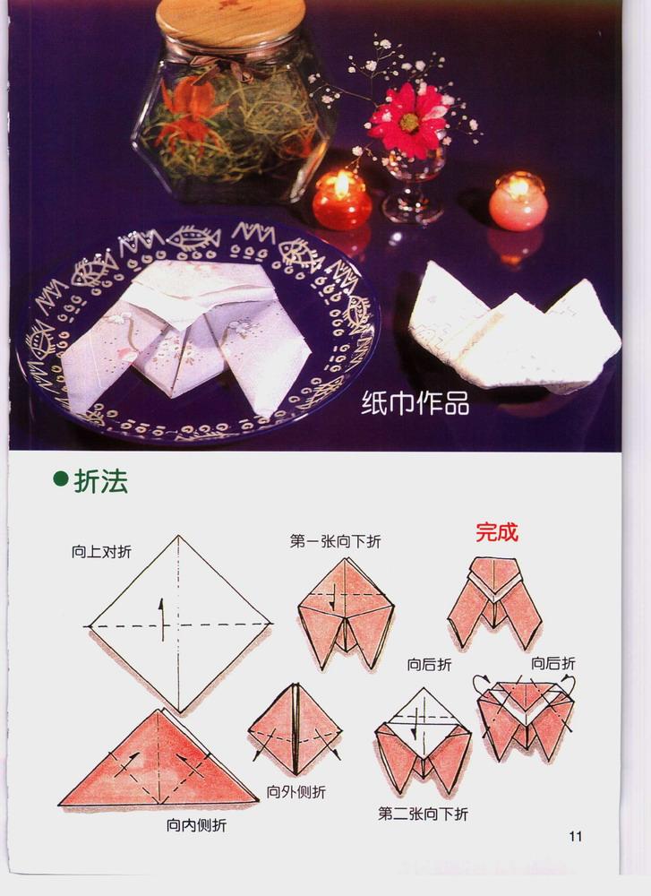 餐巾纸的折法[转帖]图片